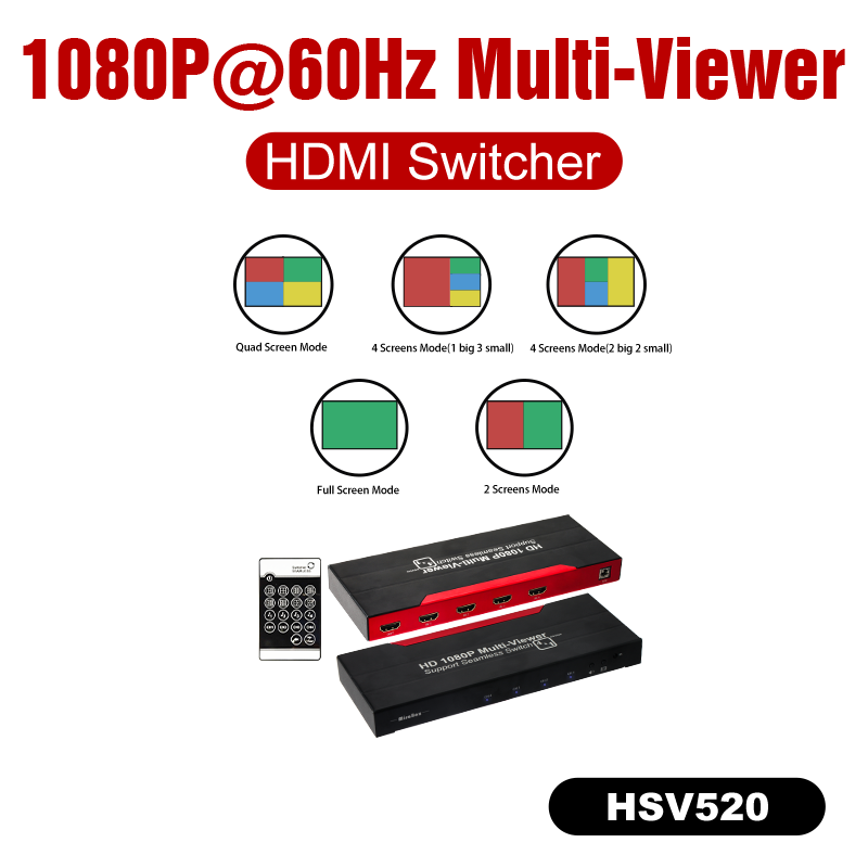 HSV520 4-IN-1-OUT QUAD MULTI-VIEWER SWITCHER